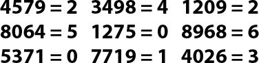 En vous fiant à l'image, 2850 serait égal à?